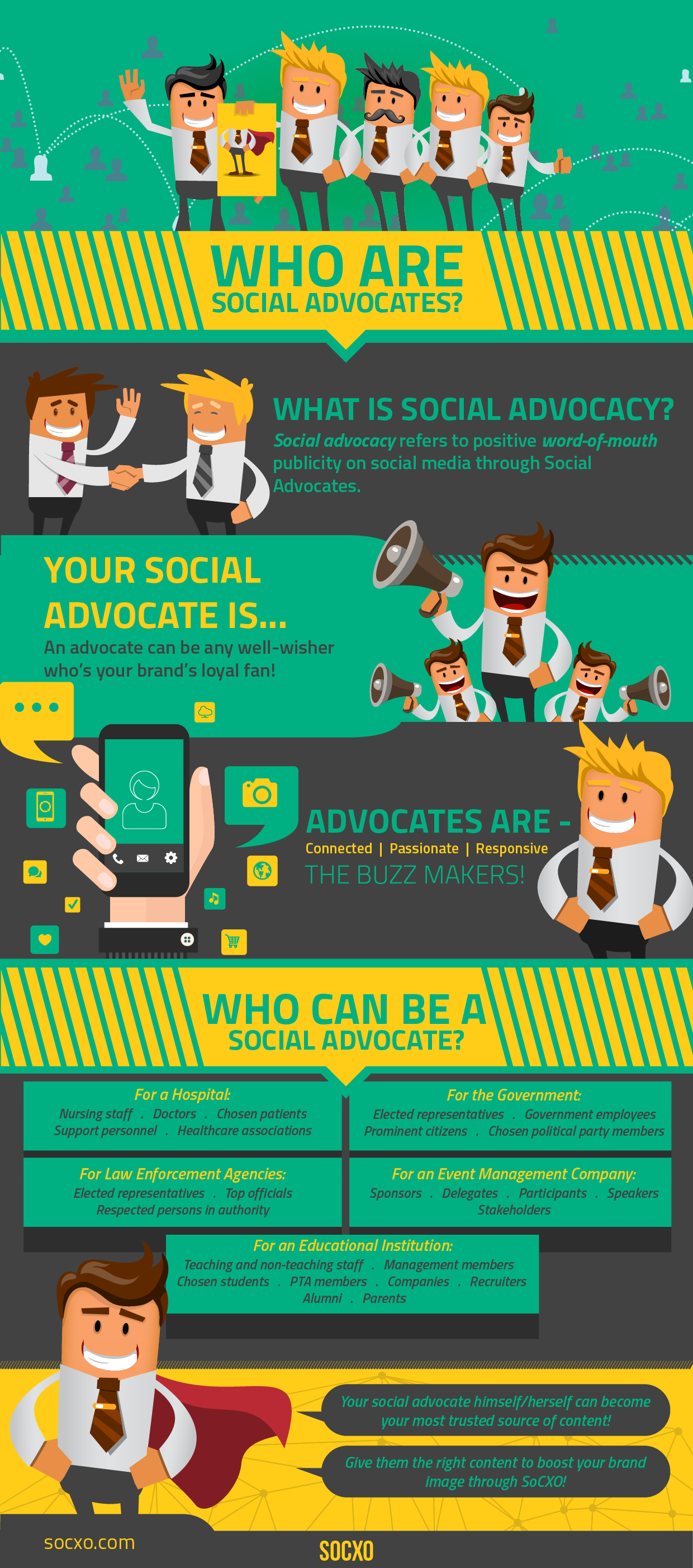 infographics who are brand advocates