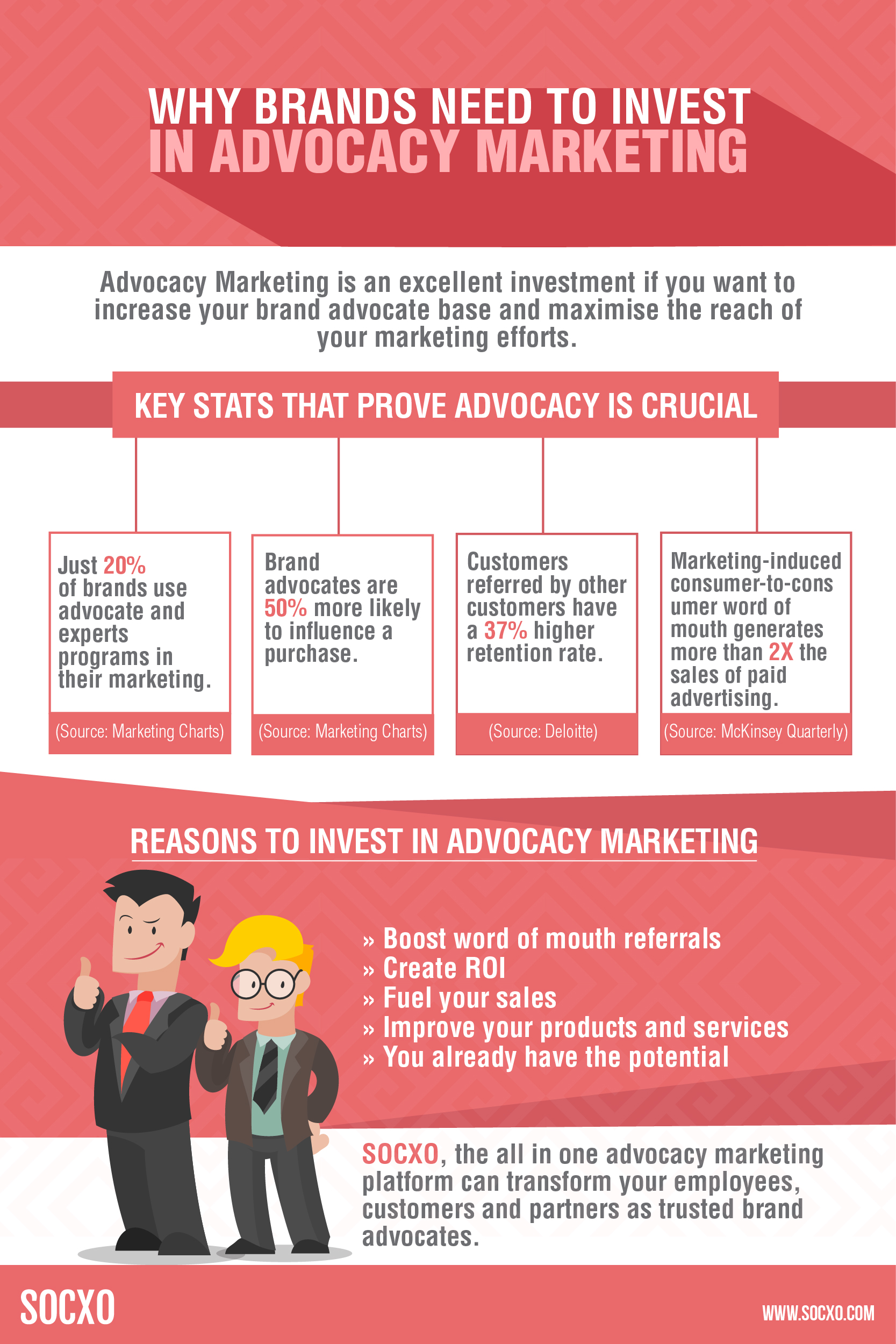 Inforgraphics why brands needs to invest in advocacy marketing