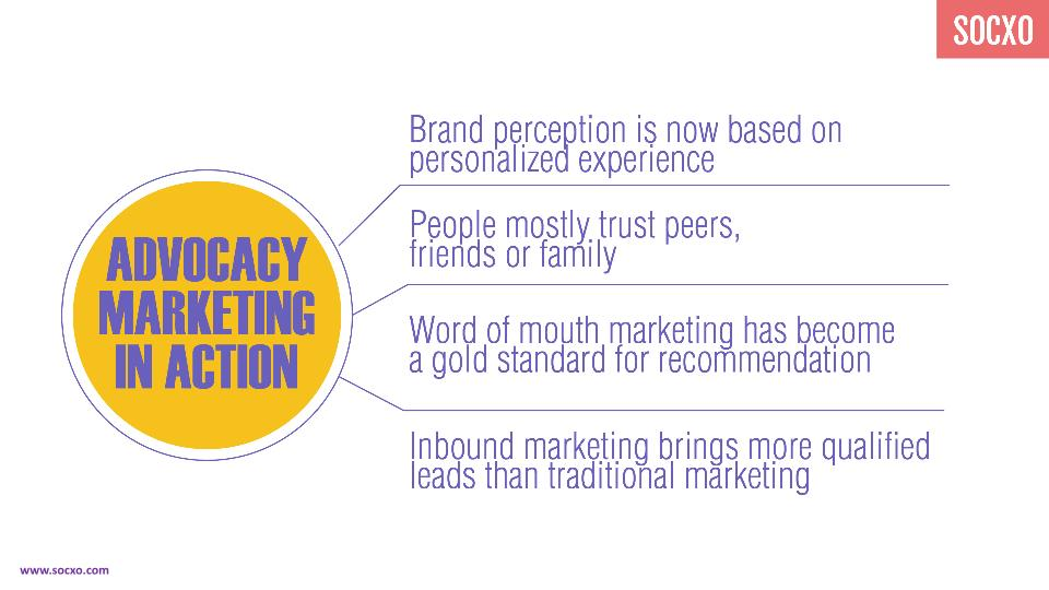 Brand Advocacy Importance
