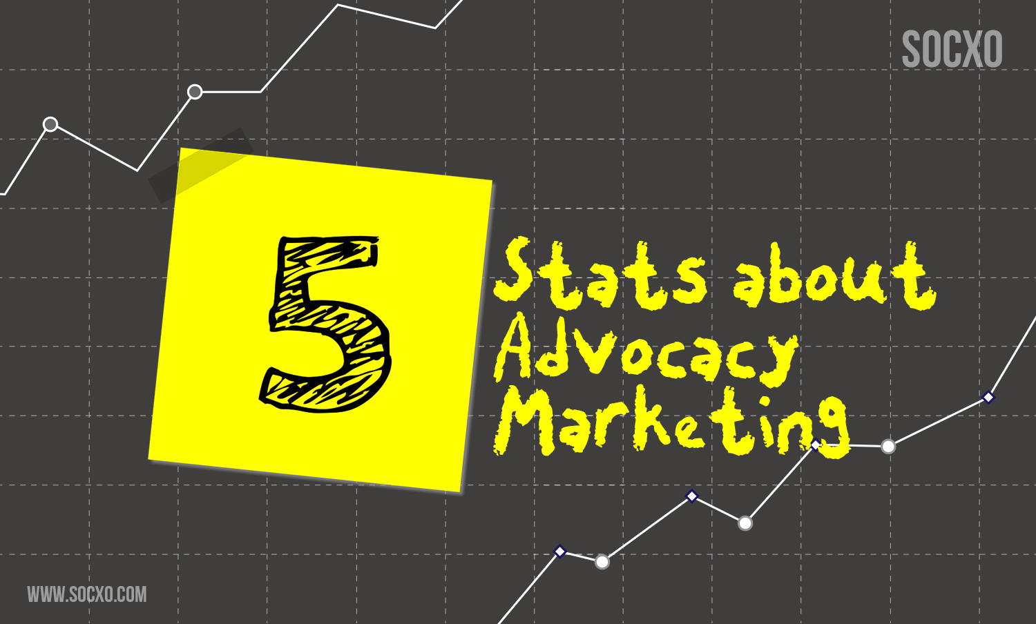 5 stats about advocacy marketing