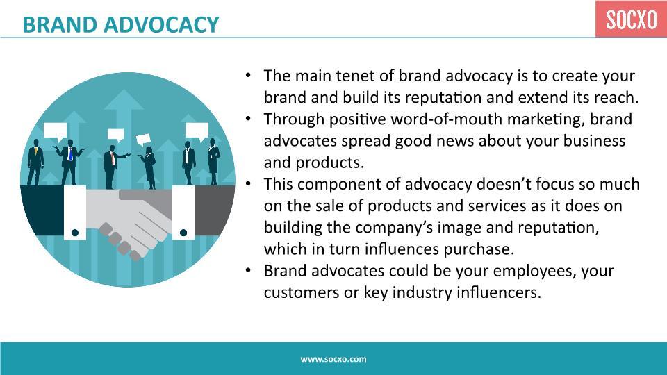 Brand Advocacy Strategies