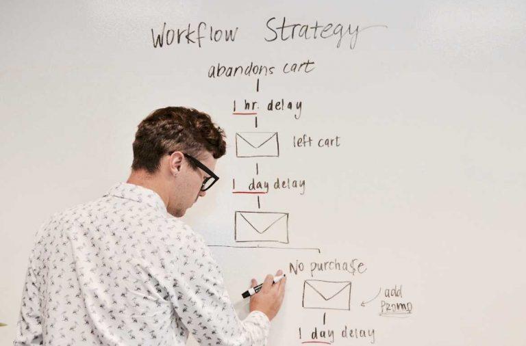 Employee Advocacy Programs
