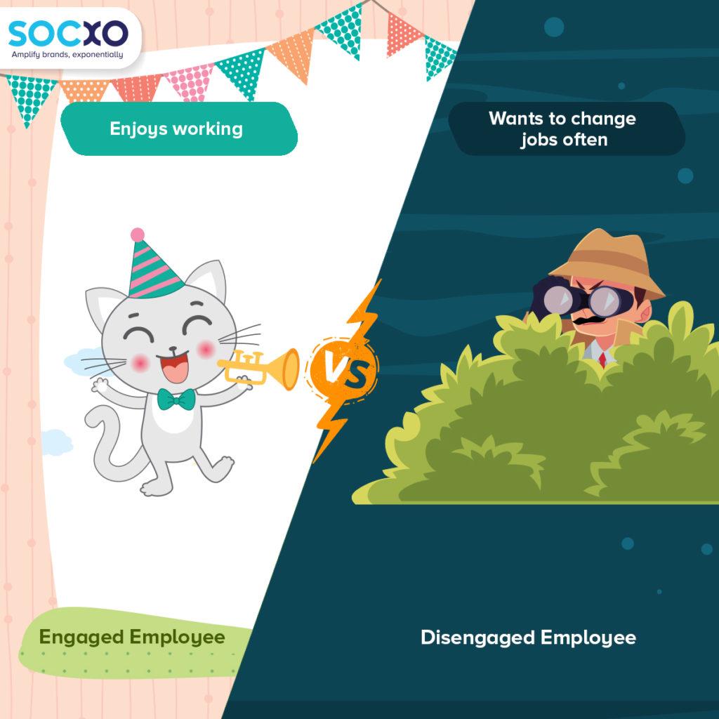 Engaged Employees Benefits