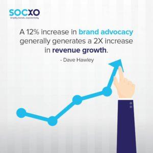 brand-advocacy-socxo