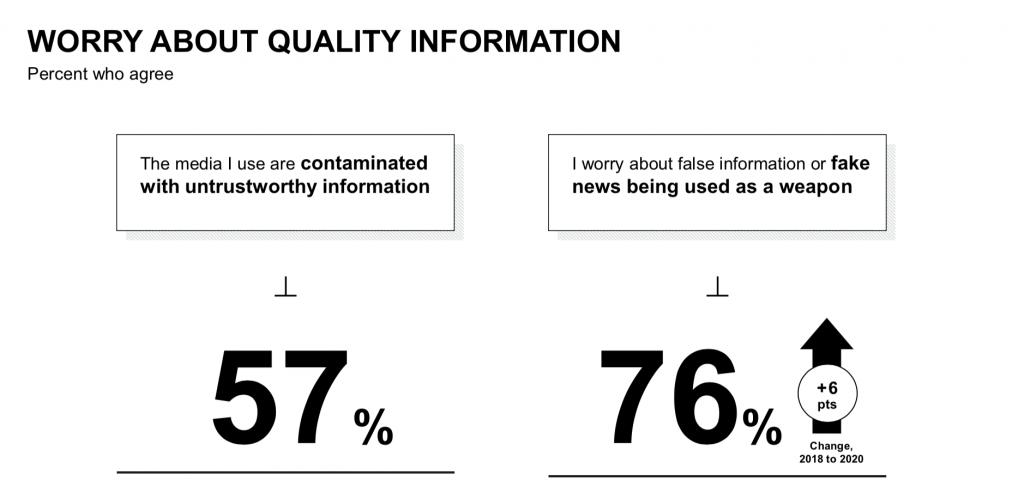 Information Contamination. Edelman Trust Barometer 2020